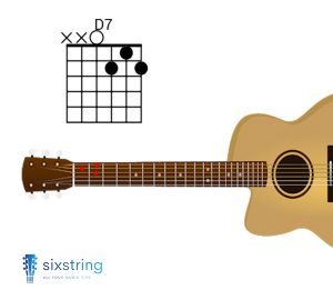 What is D7 chord
